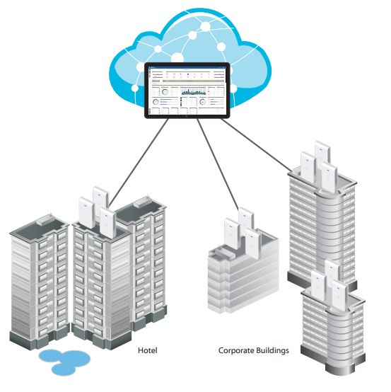 Ubiquiti UniFi 802 11AC In-Wall Wave 2 WiFi Access Point - UAP-IW-HD